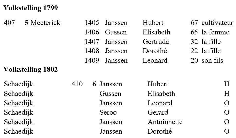 202010_bevolking_1799-1802_janssen-gussen